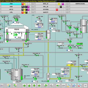 novasep schema programmation pcs7
