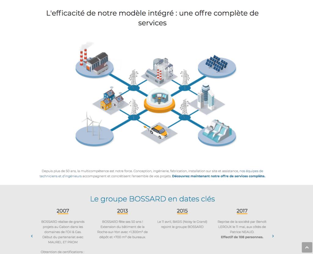 site web bossard par Bicom : Agence de communication à Clisson